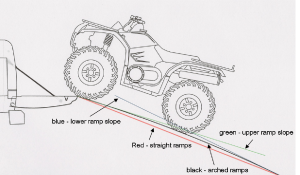 loading-atv-pickup-ramps-tips-1.png